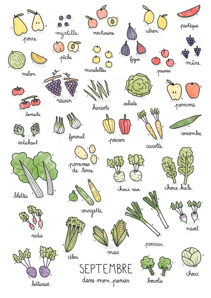 legumes_septembre